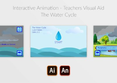 Water Cycle Animation Display